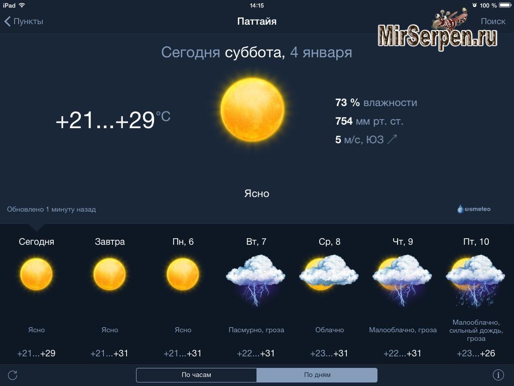 Погода в Паттайе в январе