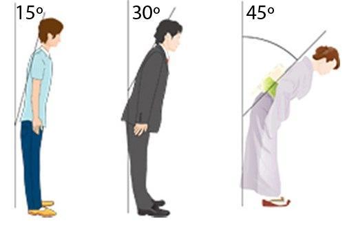 Правила поклонов в Японии
