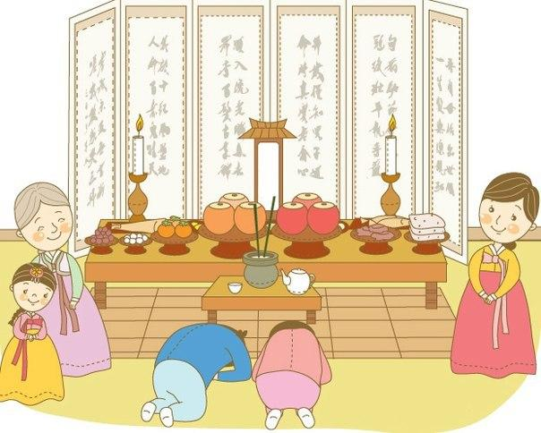 Южная Корея в день праздника Соллаль