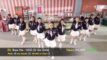 Топ 20 филиппинских женских поп-групп в январе 2020