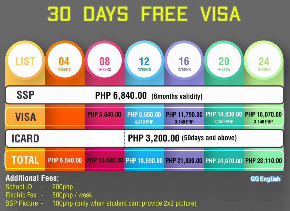Какая виза нужна, чтобы учить английский язык на Филиппинах?
